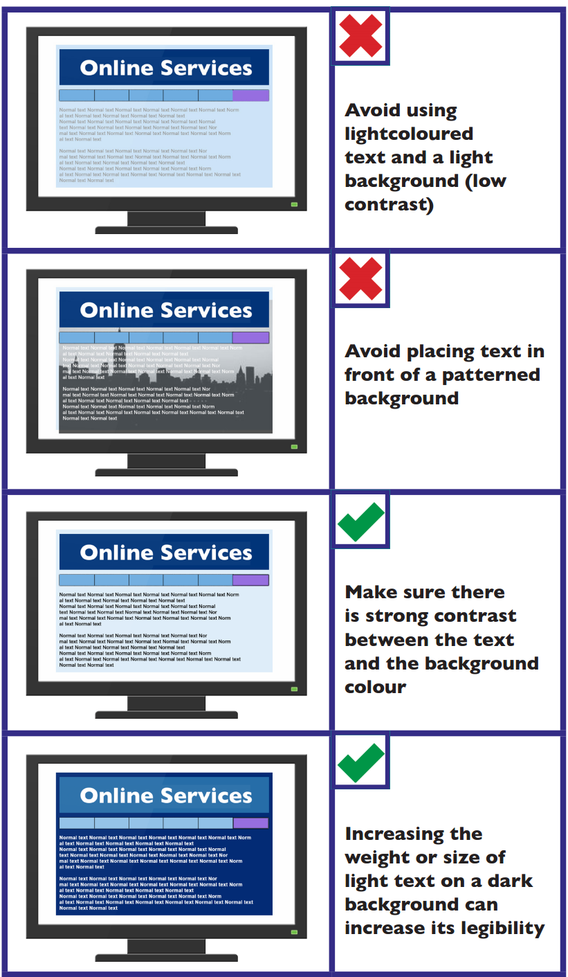 For online services, avoid using low contrast text and background, avoid placing text in front of a patterned background. Make sure there is a strong contrast between the text and the background colour and increase the weight or size of light text on a dark background to make it easier to read