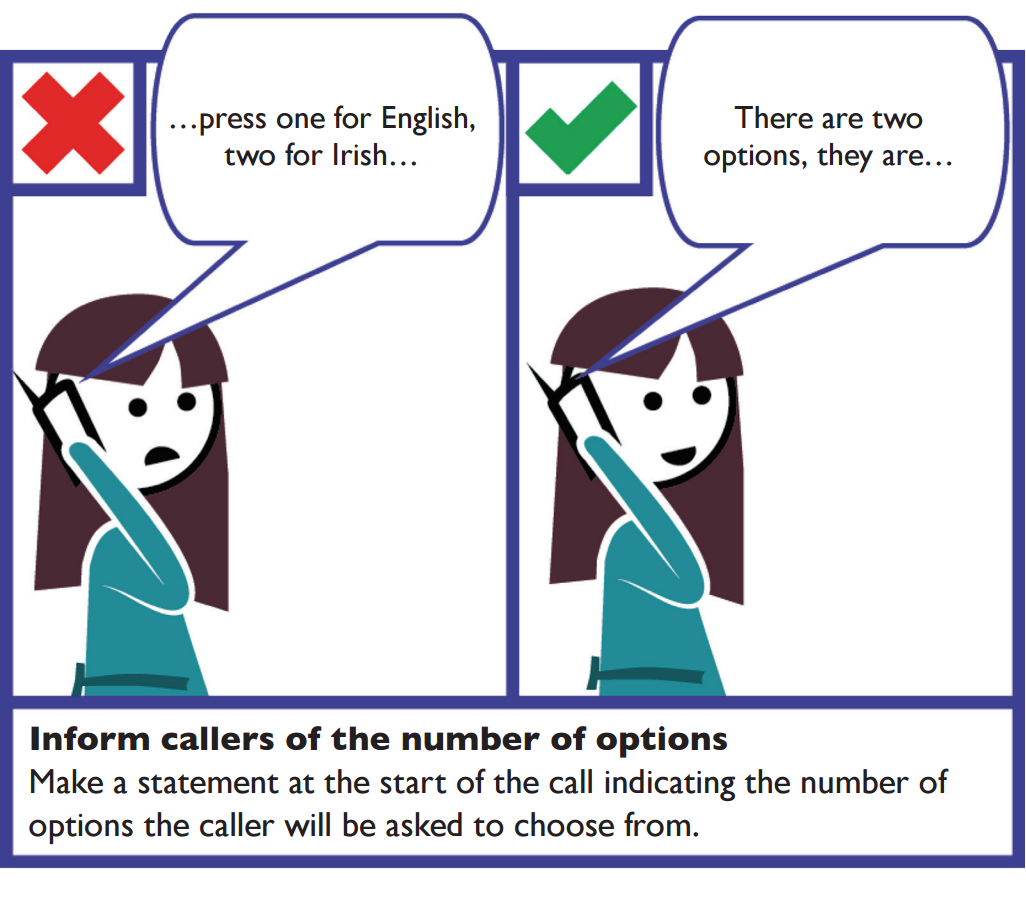 Telephone callers – inform callers of the number of options. Make a statement at the start of the call indicating the number of options the caller will be asked to choose from