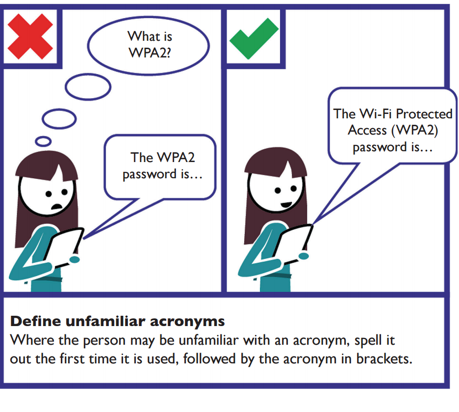 Example of how to define unfamiliar acronyms, spell it out the first time it is used, followed by the acronym in brackets. For example instead of WPA2, use Wi-Fi Protected Access (WPA2)