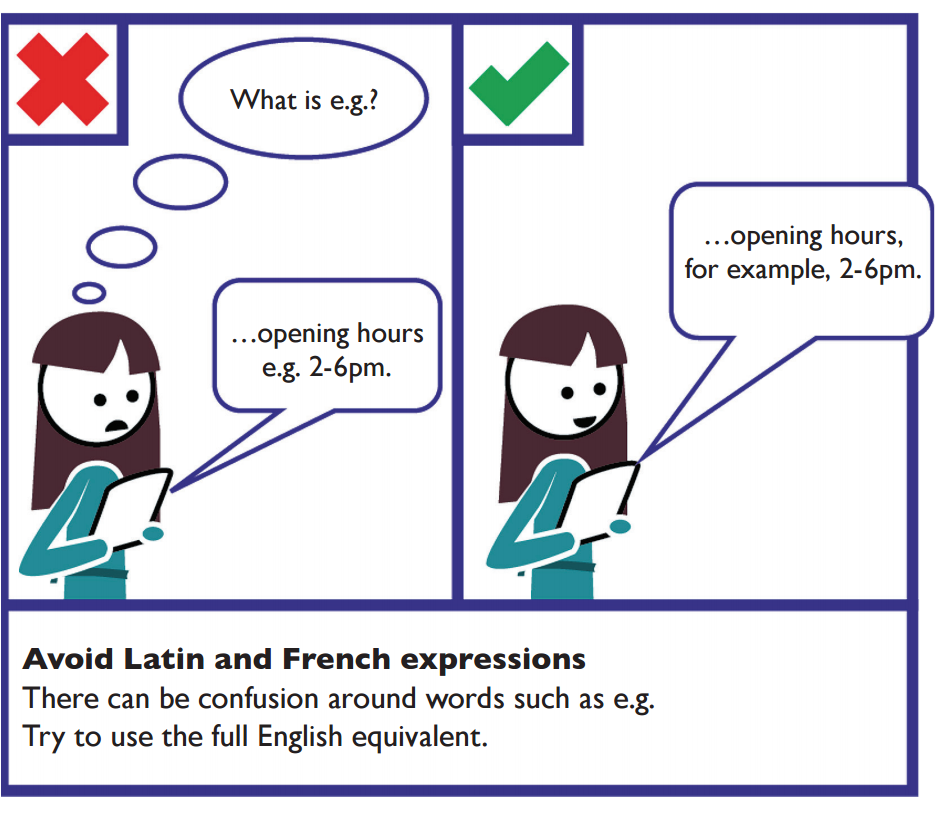 Use full English equivalent instead of Latin and French expressions, use for example instead of e.g.