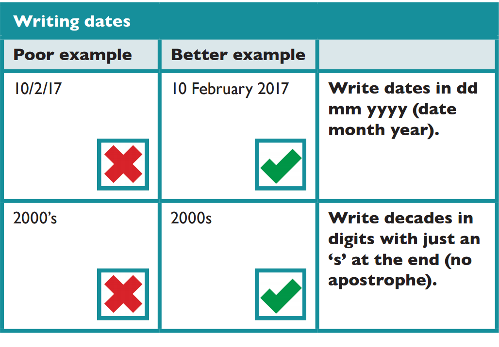 Examples of how to write dates