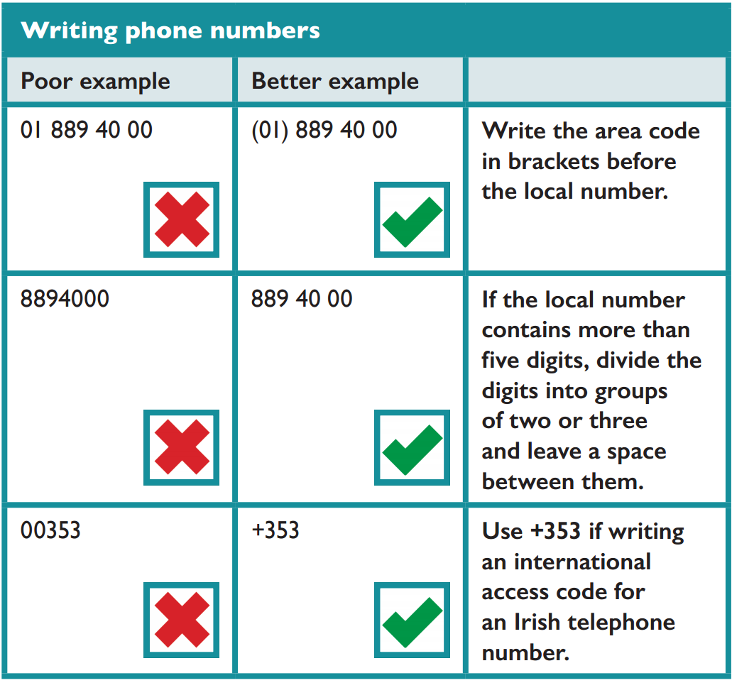 Examples of how to write phone numbers