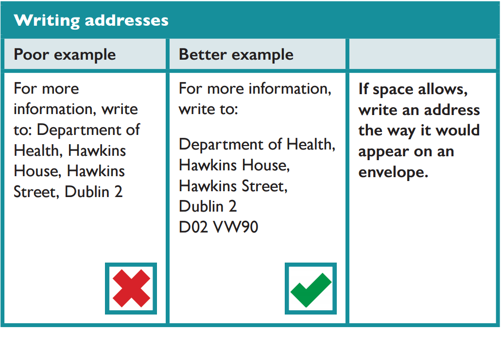 Examples of how to write addresses