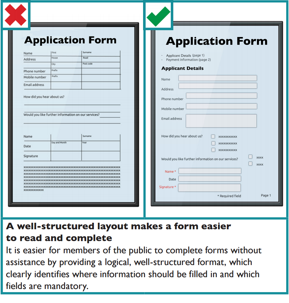 Example shows how a well-structured, logical layout which clearly identifies where information should be filled in and which fields are mandatory, makes it easier for members of the public to complete forms.