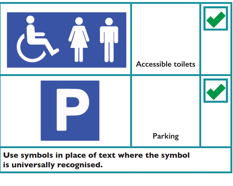 Image has examples of universally recognised symbols which can be used instead of text